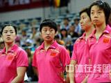 中国女乒,张怡宁,王楠,郭跃