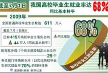2009年中国高校就业率